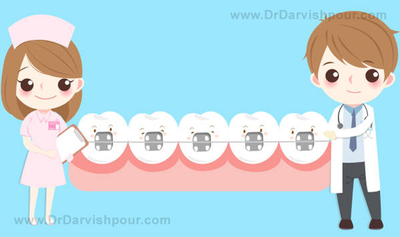 Can orthodontic treatment be reversed